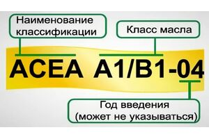 Стандарти ACEA. Що це і навіщо вони потрібні?