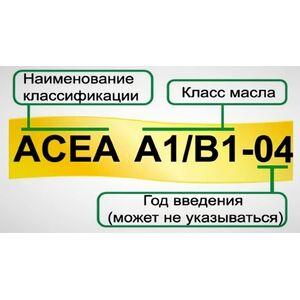 Стандарти ACEA. Що це і навіщо вони потрібні?>